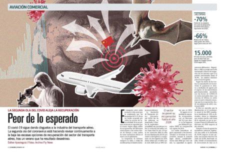 Los efectos de la seghunda oila del coronavirus están siendo  casi peores que los de la primera para el transporte aéreo.