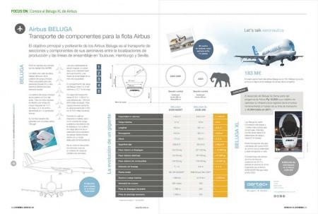 Airbus sustituirá sus Beluga por una nueva versión basada en el A330.