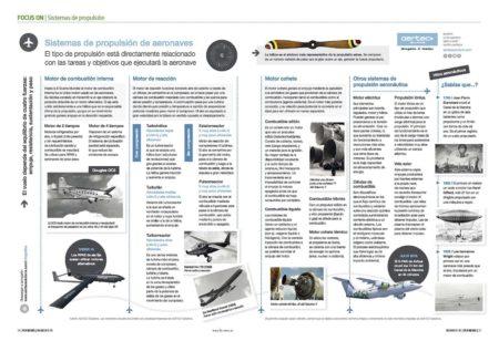 Los motores de aviación son los protagonistas este mes de nuestro Focus On.