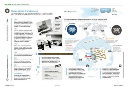 Los vuelos sobre el polo Norte deben cumplir con una estricta serie de medidas de seguridad.