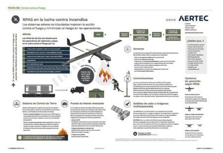 Drones contra el fuego.