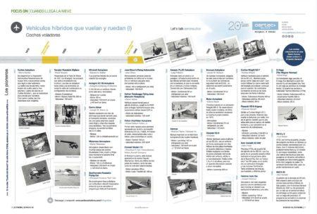 Los drones para el transporte de personas tienen su antecedente en numerosos proyectos de coches convertibles a aviones o viceversa.