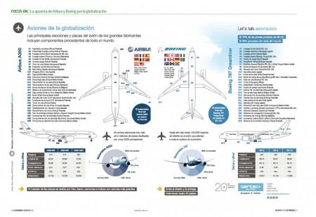 Te contamos dónde se fabrica cada componte de los dos aviones más modernos de Airbus y Boeing.