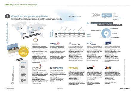 Un reducido grupo de empresas gestionan un importante número de aeropuertos en todo el mundo.