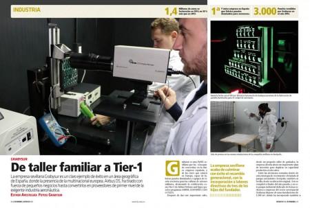 Grabysur es una de las únicas cinco empresas europeas que fabrican paneles iluminados para cockpits