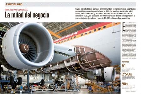 Analizamos la situación del mantenimiento aeronáutico en España y las principales empresas del sector.