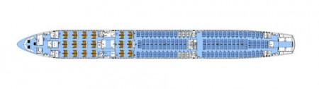Distribución interior eel A340-300 de Iberia que vuela a Los Angeles