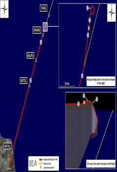 Trayectoria del vuelo AFR447
