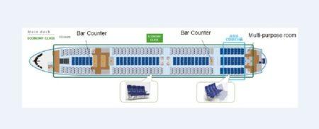 Plan de asientos de la cubierta principal de los Airbus A380 de ANA.