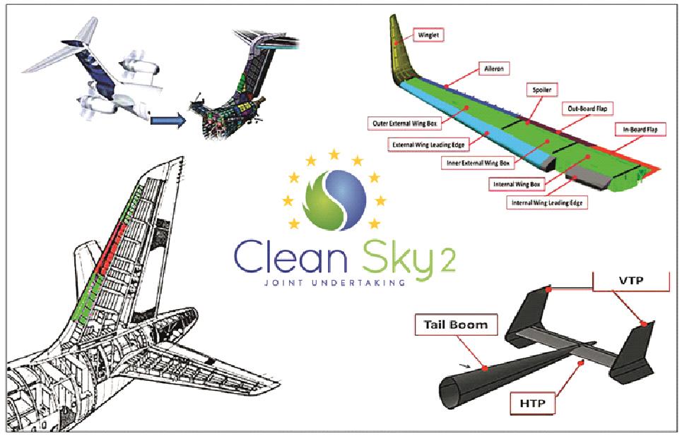 Aernnova ha sido seleccionado para participar en Clean Sky 2