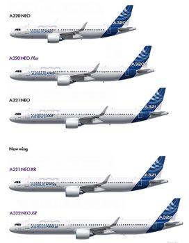 Una de las imágenes que circulan por internet sobre cómo podría ser el próximo desarrollo de la familia Airbus A320.
