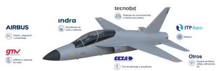 Airbus España apuesta por un avión que sea casi integramente español, solo algunos equipos que no produce la induatria española se comprarían fuera.