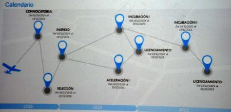 Calendario previsto para la segunda edición de la aceleradora BFAero.