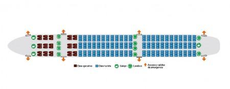 Configuración interior B-787 de LAN Chile