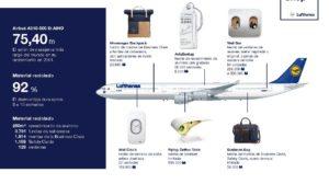 Procedencia de algunos de los recuerdos que se pueden comprar del A340 D-AIHO.