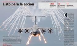 Repasamos lo ocurrido con el A400M desde la entrega de su primer ejemplar a Francia el pasado año.