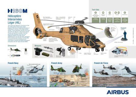 Infografía de Airbus Helicopters sobre la propuesta del H160 para el programa HIL.