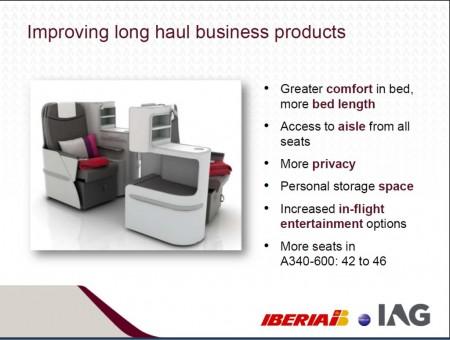 Nueva clase business de Iberia