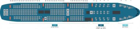 Plano de asientos en la cubierta principal del Boeing 747-8I de Korean Air.
