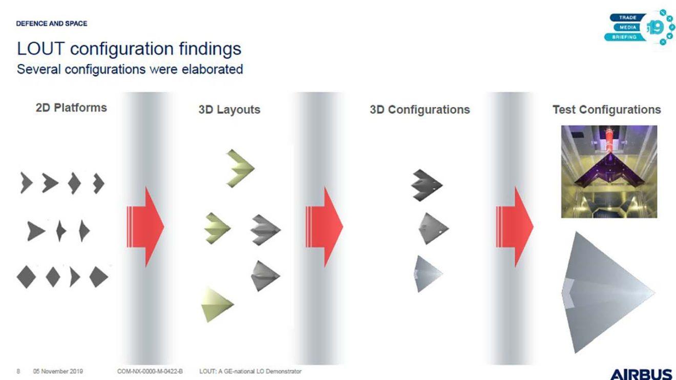 Airbus partió de una serie de configuraciones aerodinámicas que fue probando y descartando hasta llegar a la usada en LOUT.