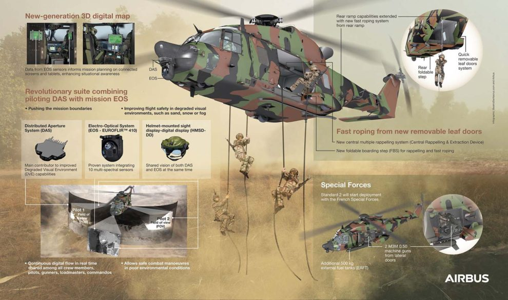 Inforgafría creada por Airbus para señalar las modificaciones de los nuevos NH90 de operaciones especiales.