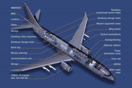 Así es el Boeing P-8 Poseidon de la RAF.