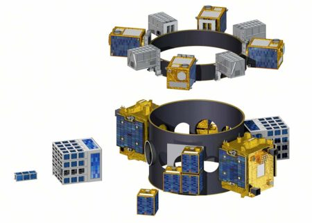 El SSMS está compuetso de varios elementos con capacidad para diferentes números y tipos de satélites y que pueden combinarse para un lanzamiento.