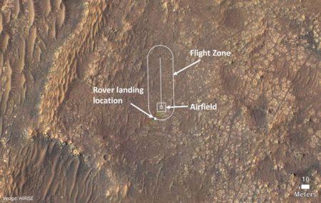 Situación de JZRO en el cráter Jezero de Marte en relación al punto de amartizaje del rover Perseverance con el helicóptero Ingenuity.